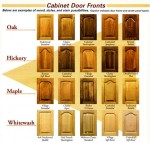Clean Kitchen Cabinet Door Replacement