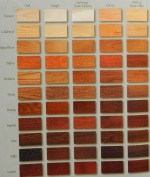 Choose Kitchen Cabinet Stain Colors