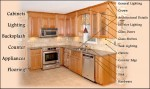 Lovely Reface Kitchen Cabinets Cost