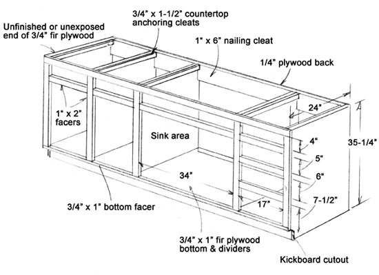 Instruction on Building Kitchen Cabinets