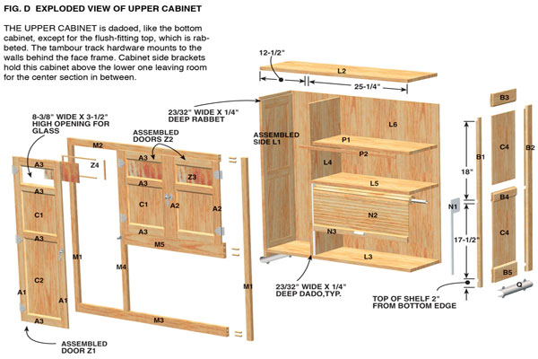 Advanced Kitchen Cabinet Plans